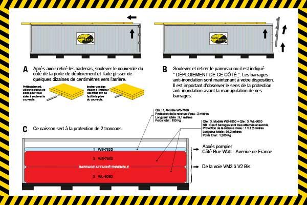 oversvømmelsesbeskyttelse pakket i beholder