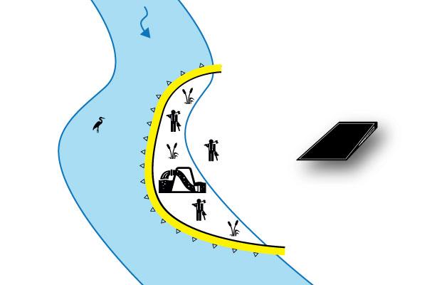 kofferdam parallelt til floden