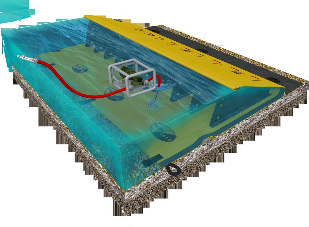 Princippet om watergate dæmningen - udendørs brandforsvar