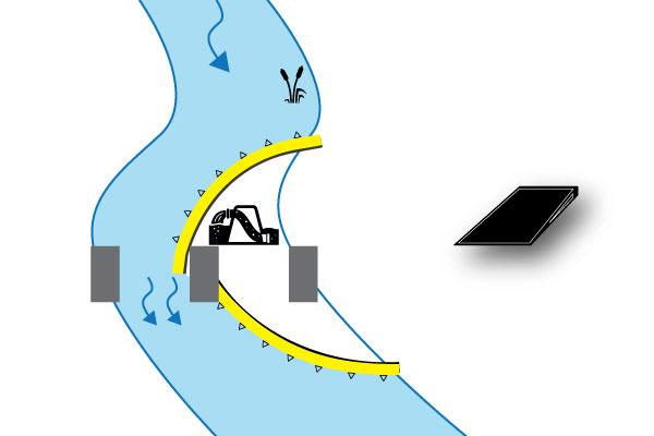 Batardeaux souples Water-Gate©. Schéma d'une double installation en L amont et aval avec appui sur une pile de pont.Pente faible. Cas #4bis