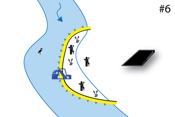 Fleksibel Water-Gate© kofferdamme. Diagram over en U-formet installation | Installation parallelt med vandløbet. Sag nr. 6